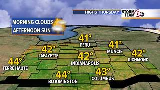 Thanksgiving forecast and more!