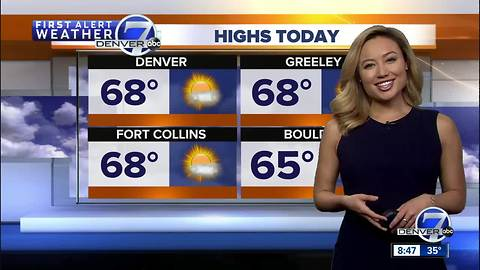 Nice weekend in store for Denver and across the Front Range. Beautiful spring skiing conditions in the Colorado mountains