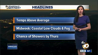10News Pinpoint Weather for Mon. Jan 28, 2019