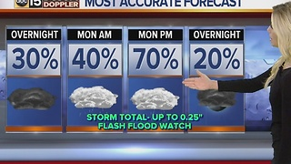 Rain, snow expected through Tuesday morning - Video