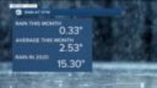 Rain well-behind in metro Detroit this month