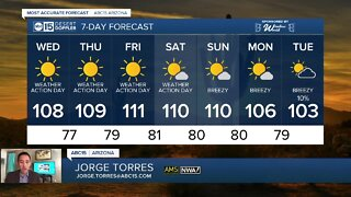 Excessive heat warnings over the next few days