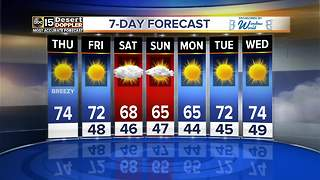 A high of 74 on Thursday - Video