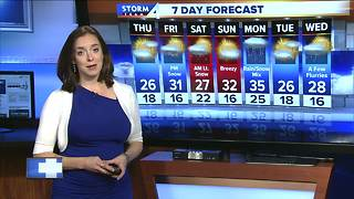 Storm team 4 forecast with Jesse Ritka - Video