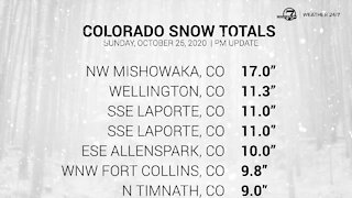 List: Colorado snow totals for Sunday (so far!)