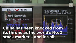 Trump Tariffs Send China Plummeting off #2 Stock Market Podium