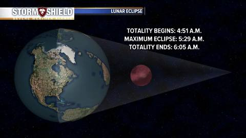 Find Out More About A Phenomenon Called 'Super Blue Moon Eclipse'