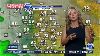 Showers and storms could brush Denver metro in the afternoon Tuesday - Video