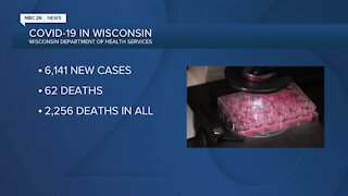 Wisconsin reports more than 6,000 new COVID-19 cases Friday