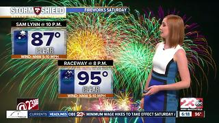 Bakersfield headed into the 100's for 4th of July week - Video