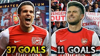 Footballers Who Are Impossible To Replace XI! - Video