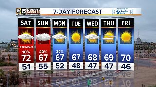 Chance for weekend storms ahead for the Valley