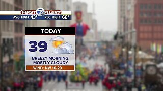 FORECAST: Thanksgiving Day
