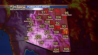 Sizzling hot temperatures here to stay - Video
