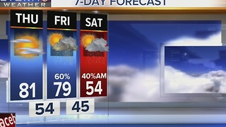 Lelan's Early Morning Forecast: Thursday, November 17, 2016