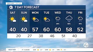 Chilly but dry weekend