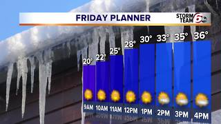 Warmer through the weekend, but... - Video