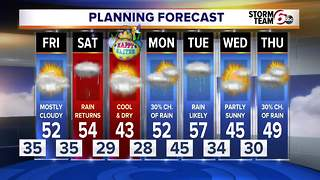 Rain moves out Friday morning - Video