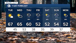 Cooler weather on the way, storm possible tonight