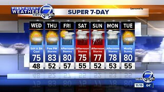 Sunshine and 70s in Denver today, with more possible storms Thursday