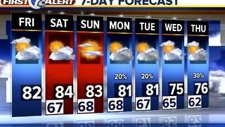 FORECAST: Friday Morning - Video
