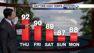 South Florida Thursday morning forecast (6/21/18) - Video