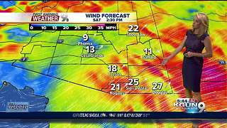 April's First Warning Weather March 23, 2018 - Video
