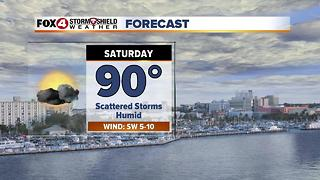 Scattered Storm Chances Continue This Weekend 7-21 - Video