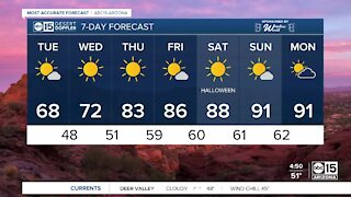 Temperatures remain cool on Tuesday