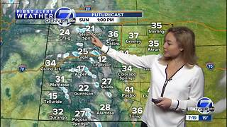 Cool with sun for Denver Sunday, light snow mtns