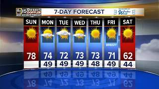 Unseasonably warm temperatures continue - Video