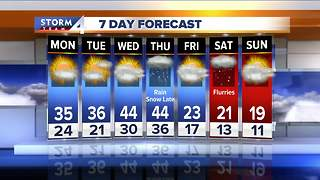 Warmer weather sticks around this week - Video