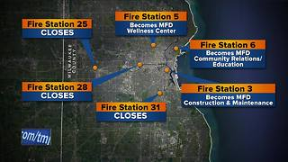 City's '18 budget closes 6 fire stations - Video