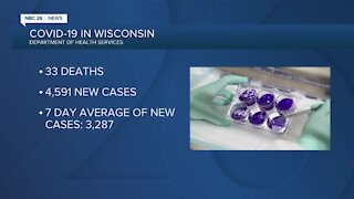 New COVID-19 data in Wisconsin
