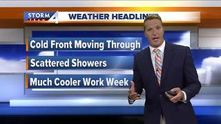Scattered Showers Possible on Labor Day