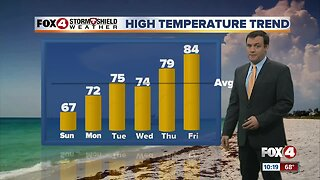 Forecast: Much cooler temperatures for your Sunday