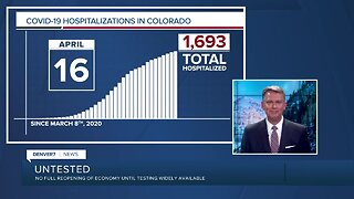 GRAPH: COVID-19 hospitalizations as of April 16, 2020