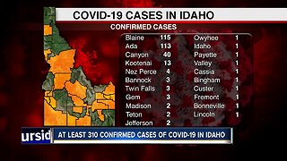 #UPDATE: Here are the latest confirmed COVID-19 cases in Idaho