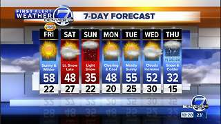 Cold in Denver overnight, warmer on Friday - Video
