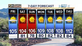 Sizzling hot temperatures in Valley next week - Video