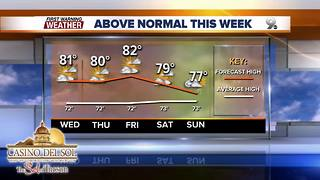 Chief Meteorologist Erin Christiansen's KGUN 9 Forecast Tuesday, March 6, 2018