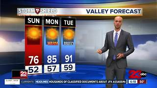 The 90's come back with a Fire Weather Watch for Kern County!