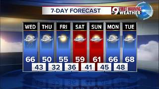 Your Wednesday morning forecast - Video