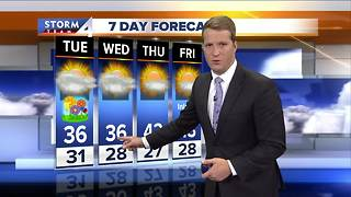 Chilly but dry start to spring - Video