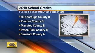 Florida's 2018 school grades released - Video