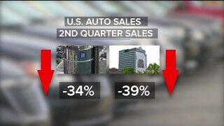 COVID-19 slams auto sales