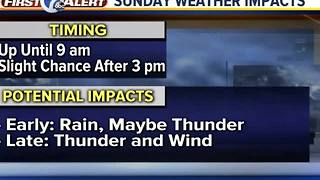 More storms this evening