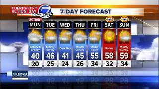 Denver Weather: More dry weather on Sunday for the metro. Snow on the way for the mountains! - Video