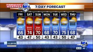 Drier weather moving in for the weekend - Video