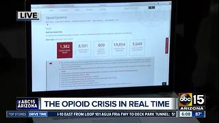 What has changed since declaring an opioid crisis?